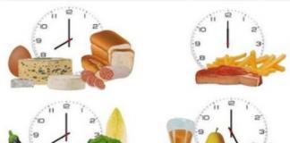 crono-dieta