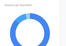 Visualizzazioni Blog Social Tv