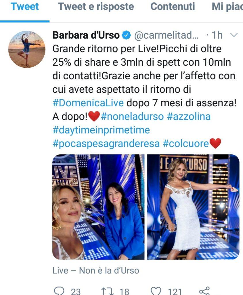 Il tweet della conduttrice Barbara D'Urso